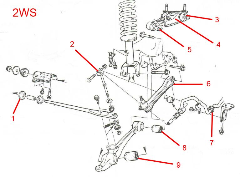 Honda Prelude BA4 88-91 - verstärkte Buchsen Lager Superpro Fahrwerk